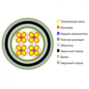 Кабель МКПпАБп 7х4х1.2 схема